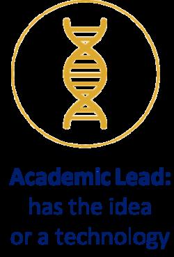 Academic Lead